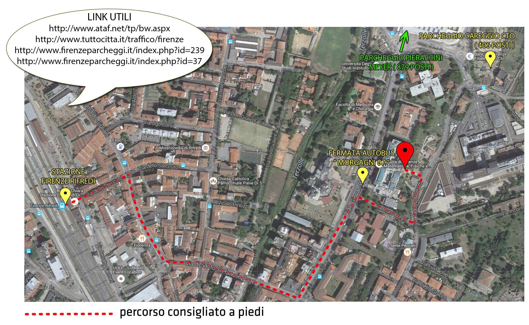 Percorso La Villa Firenze